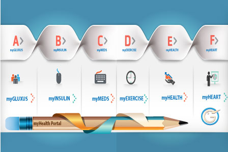 <strong>myHealth Portal®</strong>